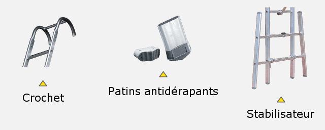 Accessoires, patins antidérapants et stabilisateurs d'échelles