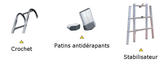 Accessoires d'échelles (patins antidérapants, poulie, crochet, stabilisateur)