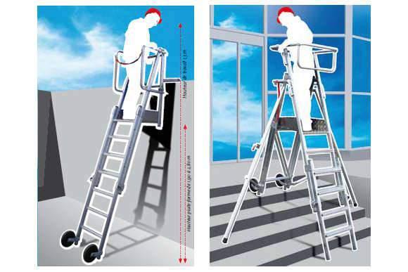 Plateformes individuelles roulantes (PIRL) et rampe d'accès benne